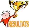 Résultats concours